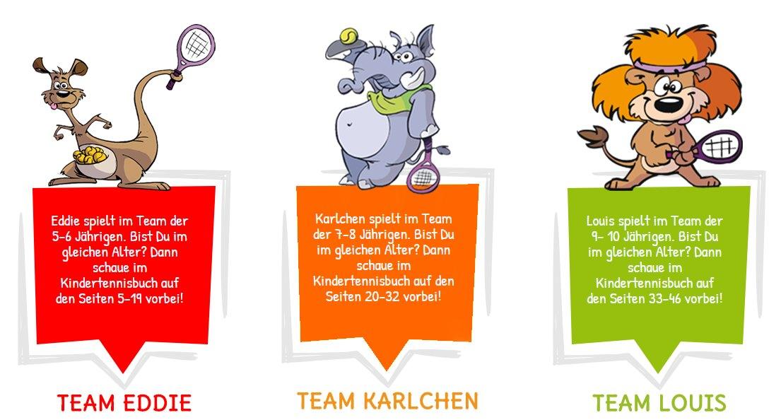 Kinder-Tennisspielen als Buch zum Lesen mit Beschreibung der Altersgruppen
